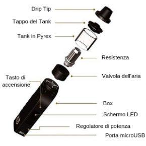 Sigaretta elettronica vapeo aura componenti
